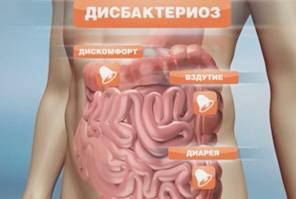 Дисбактериоз кишечника симптомы