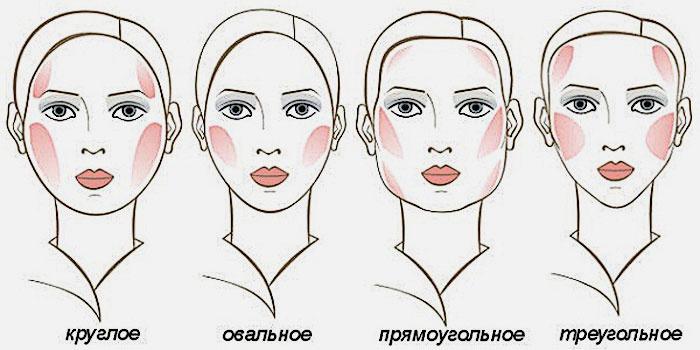 Коррекция формы лица как правильно делать макияж